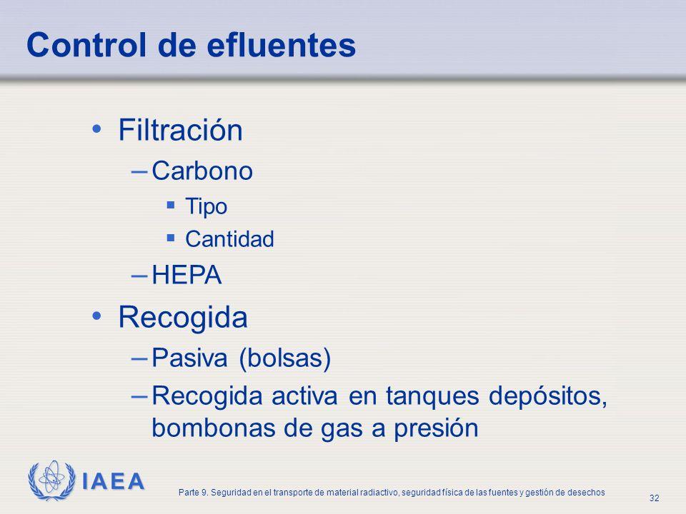 IAEA Parte 9. Seguridad en el transporte de material radiactivo, seguridad física de las fuentes y gestión de desechos 32 Control de efluentes Filtrac