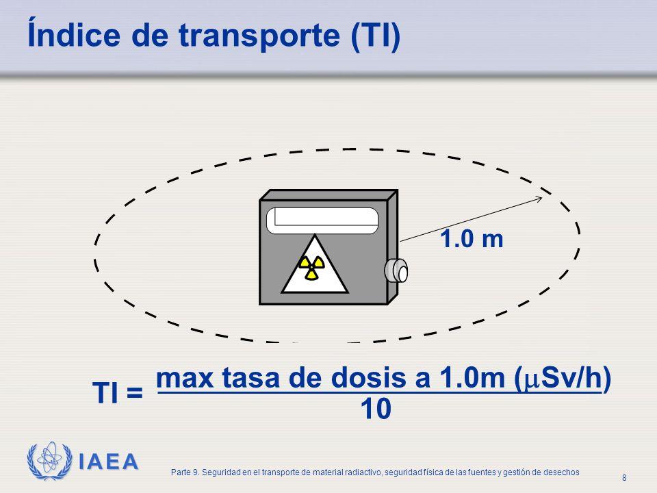 IAEA Parte 9. Seguridad en el transporte de material radiactivo, seguridad física de las fuentes y gestión de desechos 8 Índice de transporte (TI) 1.0