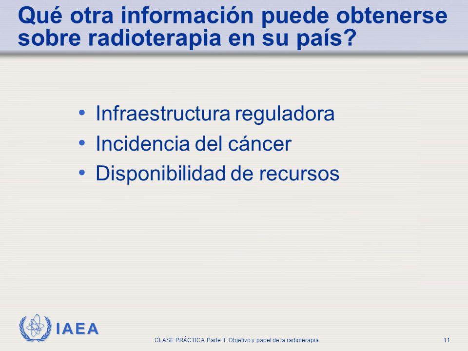 IAEA CLASE PRÁCTICA Parte 1. Objetivo y papel de la radioterapia11 Qué otra información puede obtenerse sobre radioterapia en su país? Infraestructura
