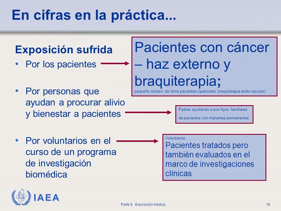 IAEA Parte 9. Exposición médica18 Exposición sufrida Por los pacientes Por personas que ayudan a procurar alivio y bienestar a pacientes Por voluntari