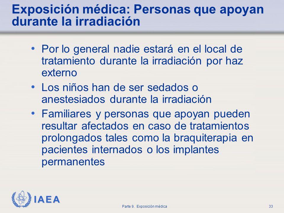 IAEA Parte 9. Exposición médica33 Exposición médica: Personas que apoyan durante la irradiación Por lo general nadie estará en el local de tratamiento