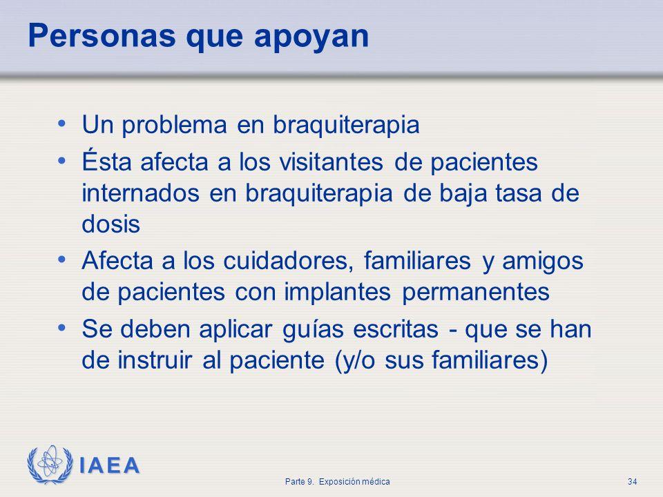 IAEA Parte 9. Exposición médica34 Personas que apoyan Un problema en braquiterapia Ésta afecta a los visitantes de pacientes internados en braquiterap