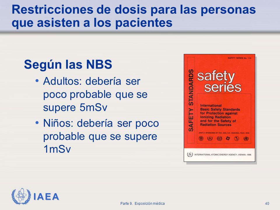 IAEA Parte 9. Exposición médica40 Restricciones de dosis para las personas que asisten a los pacientes Según las NBS Adultos: debería ser poco probabl