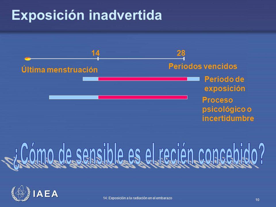 IAEA 14: Exposición a la radiación en el embarazo 10 Exposición inadvertida Última menstruación Periodos vencidos Proceso psicológico o incertidumbre