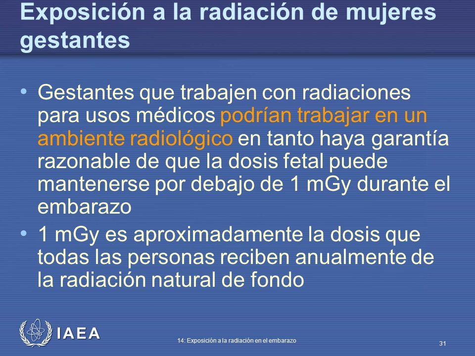 IAEA 14: Exposición a la radiación en el embarazo 31 Exposición a la radiación de mujeres gestantes Gestantes que trabajen con radiaciones para usos m