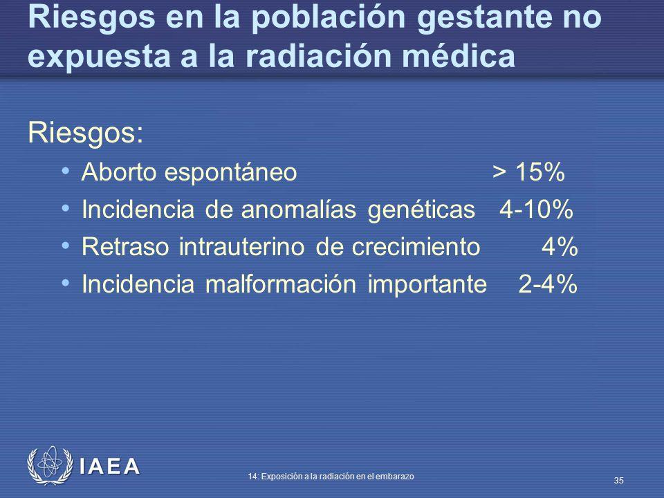 IAEA 14: Exposición a la radiación en el embarazo 35 Riesgos en la población gestante no expuesta a la radiación médica Riesgos: Aborto espontáneo > 1