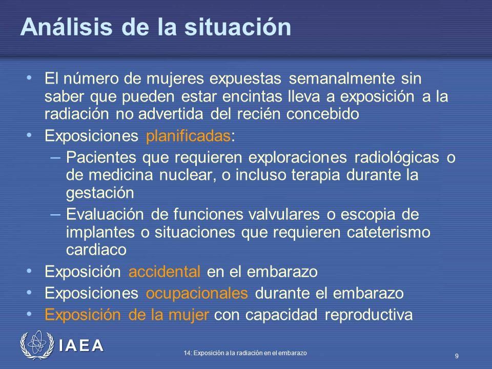 IAEA 14: Exposición a la radiación en el embarazo 20 Cateterismo cardíaco en gestación Una barrera de plomo envuelta alrededor del abdomen de la madre desde el diafragma hasta la sínfisis del pubis Si es posible, el procedimiento debe realizarse tras el periodo de organogénesis principal (>12 semanas).