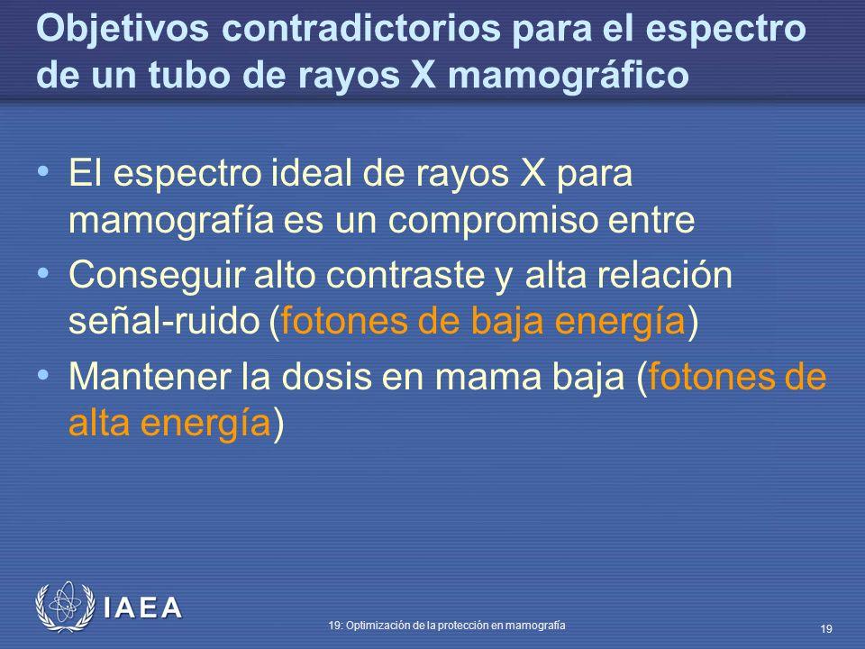 IAEA 19: Optimización de la protección en mamografía 19 Objetivos contradictorios para el espectro de un tubo de rayos X mamográfico El espectro ideal
