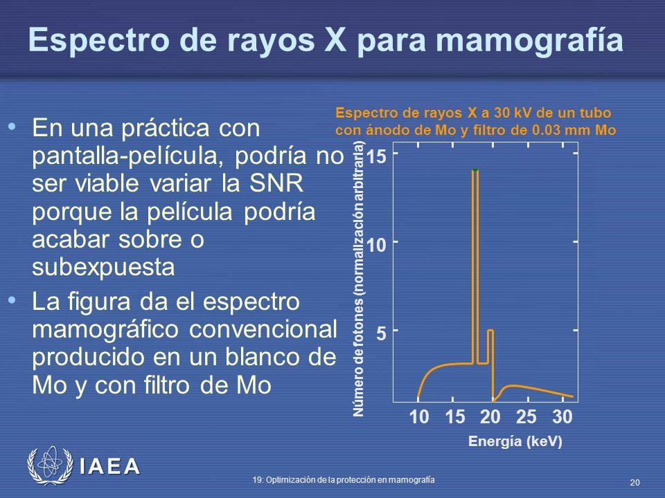 IAEA 19: Optimización de la protección en mamografía 20 Espectro de rayos X para mamografía En una práctica con pantalla-película, podría no ser viabl