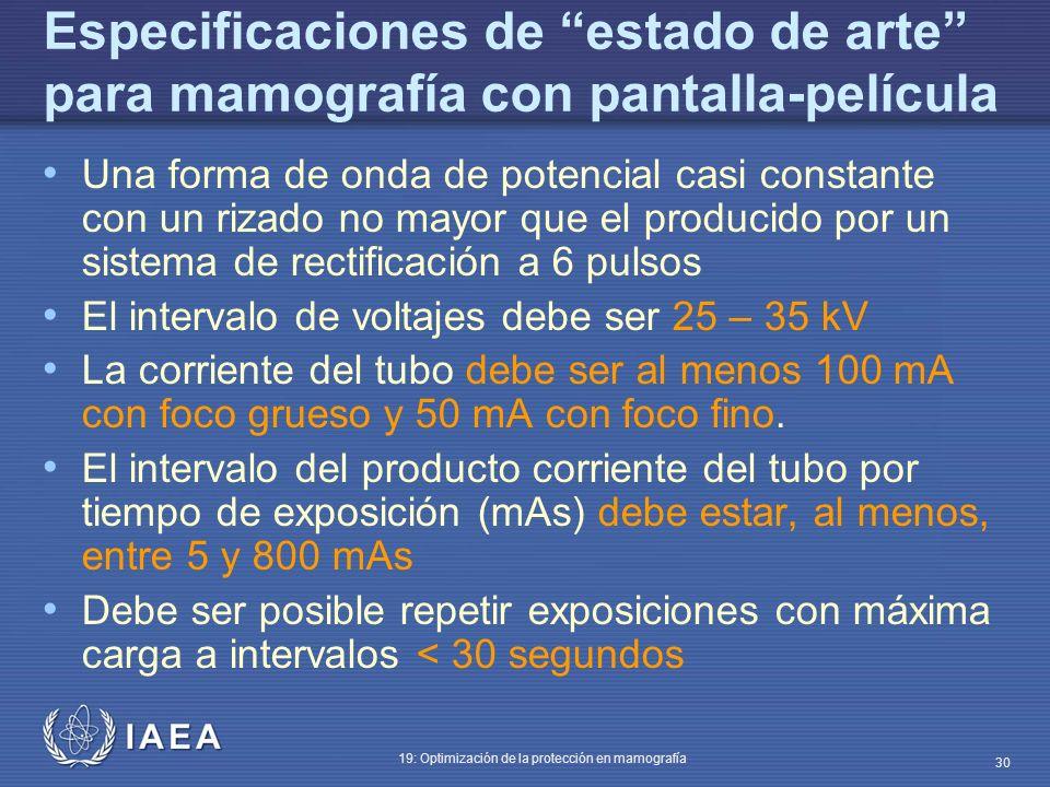 IAEA 19: Optimización de la protección en mamografía 30 Especificaciones de estado de arte para mamografía con pantalla-película Una forma de onda de