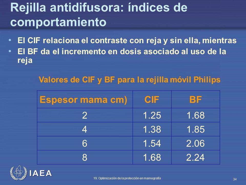 IAEA 19: Optimización de la protección en mamografía 34 Rejilla antidifusora: índices de comportamiento El CIF relaciona el contraste con reja y sin e