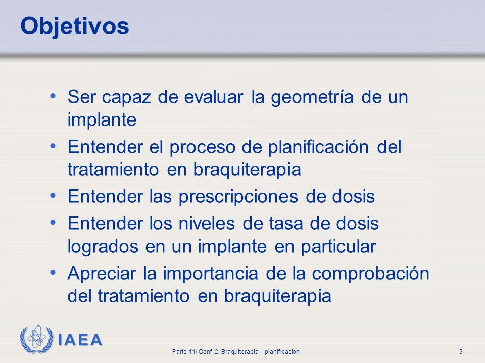 IAEA Parte 11/ Conf.2. Braquiterapia - planificación4 Contenido 1.