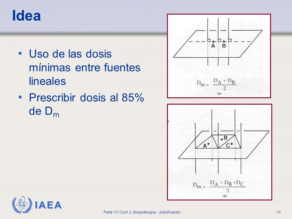 IAEA Parte 11/ Conf.2.