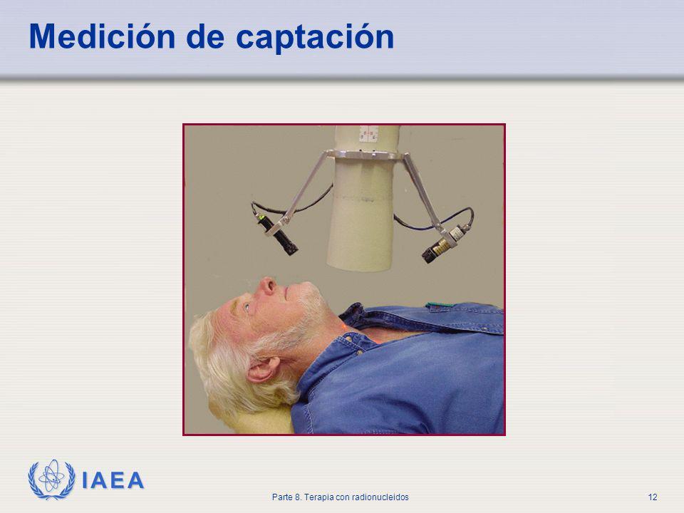 IAEA Parte 8. Terapia con radionucleidos12 Medición de captación