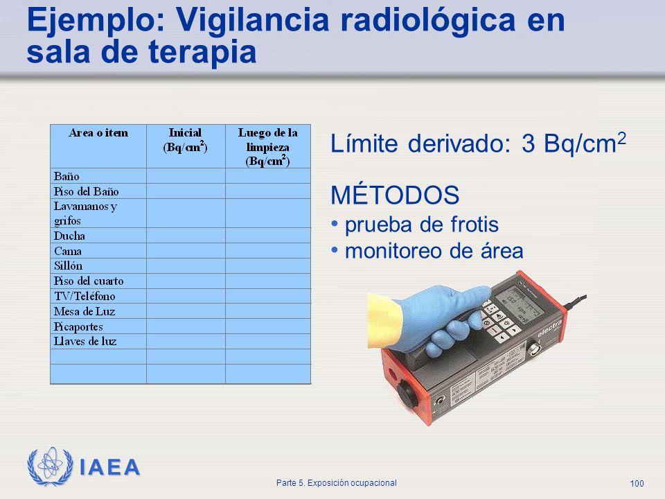 IAEA Parte 5. Exposición ocupacional 100 Ejemplo: Vigilancia radiológica en sala de terapia Límite derivado: 3 Bq/cm 2 MÉTODOS prueba de frotis monito