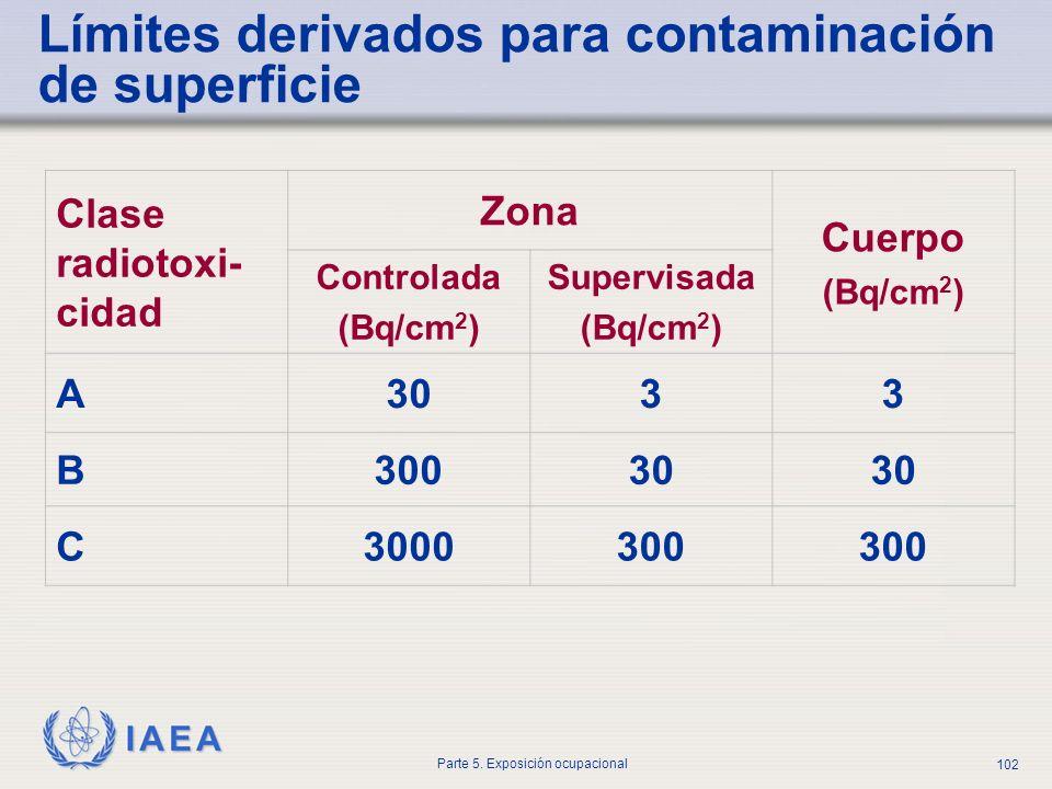 IAEA Parte 5. Exposición ocupacional 102 Límites derivados para contaminación de superficie Clase radiotoxi- cidad Zona Cuerpo (Bq/cm 2 ) Controlada (