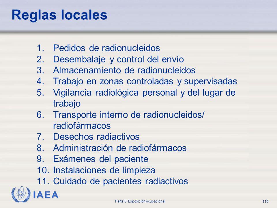 IAEA Parte 5. Exposición ocupacional 110 Reglas locales 1.Pedidos de radionucleidos 2.Desembalaje y control del envío 3.Almacenamiento de radionucleid
