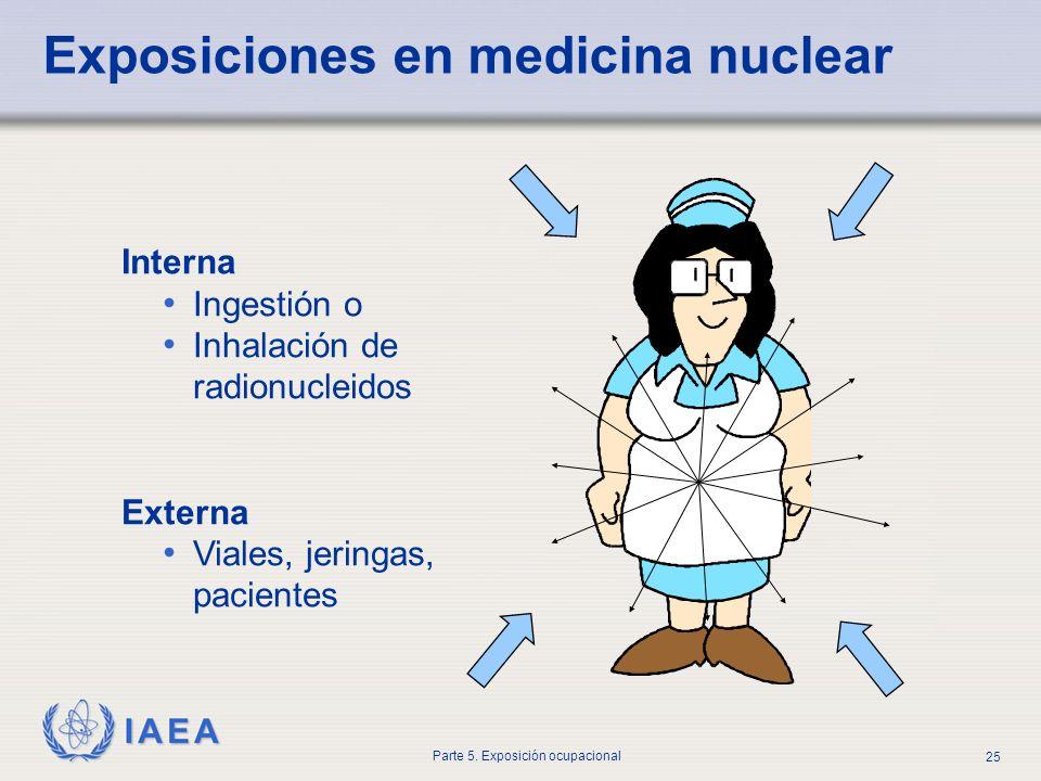 IAEA Parte 5. Exposición ocupacional 25 Exposiciones en medicina nuclear Interna Ingestión o Inhalación de radionucleidos Externa Viales, jeringas, pa
