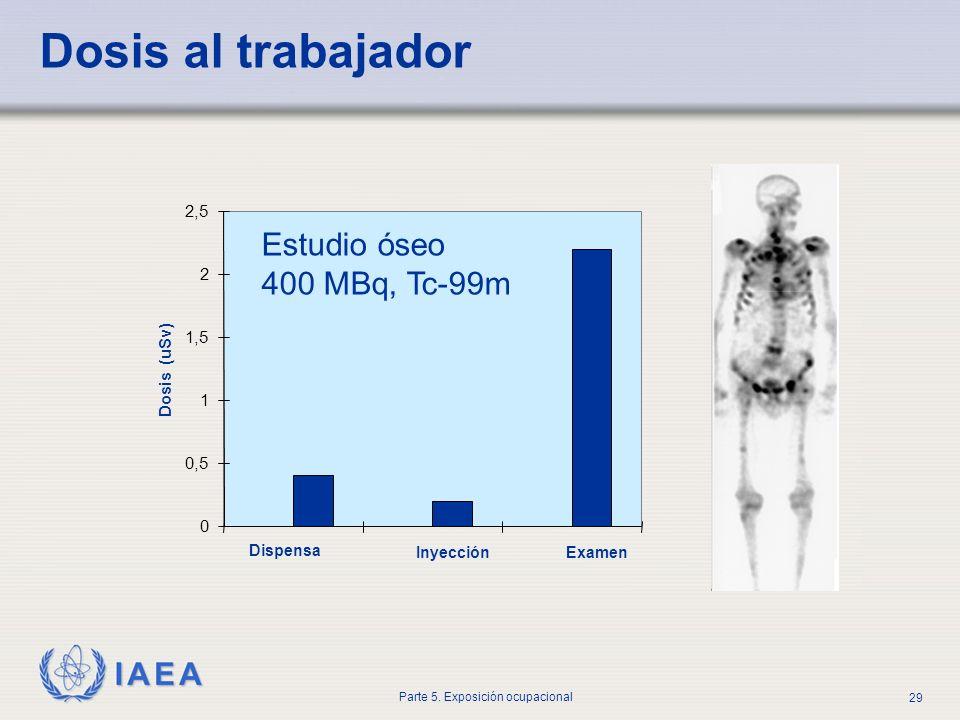 IAEA Parte 5. Exposición ocupacional 29 0 0,5 1 1,5 2 2,5 Dispensa InyecciónExamen Dosis (uSv) Estudio óseo 400 MBq, Tc-99m Dosis al trabajador
