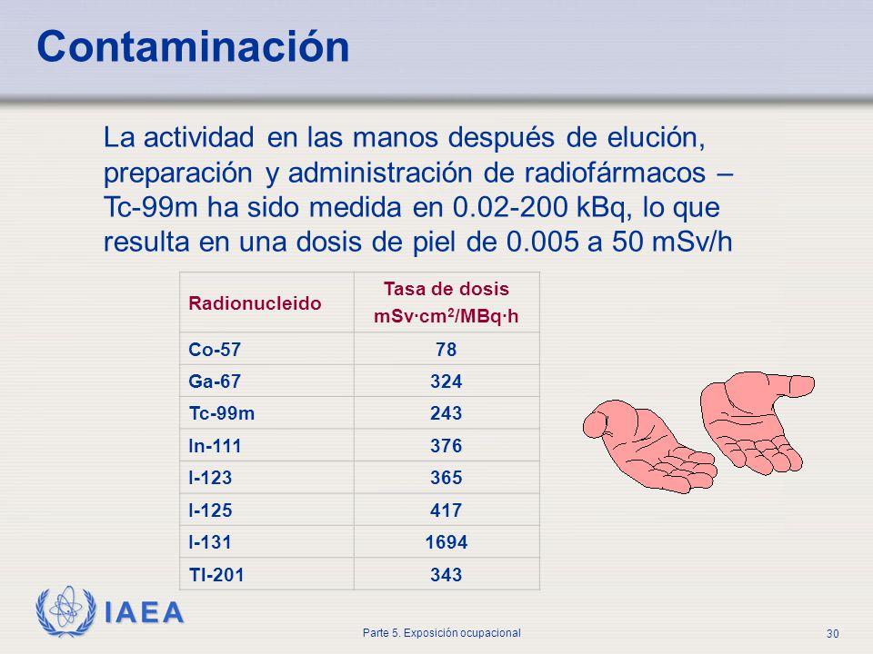 IAEA Parte 5. Exposición ocupacional 30 La actividad en las manos después de elución, preparación y administración de radiofármacos – Tc-99m ha sido m