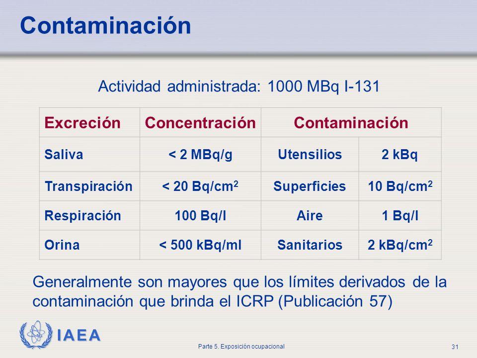 IAEA Parte 5. Exposición ocupacional 31 Contaminación Actividad administrada: 1000 MBq I-131 Generalmente son mayores que los límites derivados de la