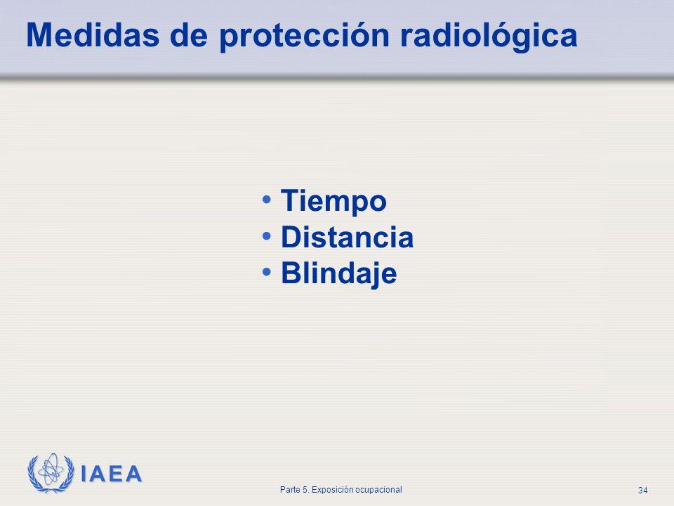 IAEA Parte 5. Exposición ocupacional 34 Tiempo Distancia Blindaje Medidas de protección radiológica
