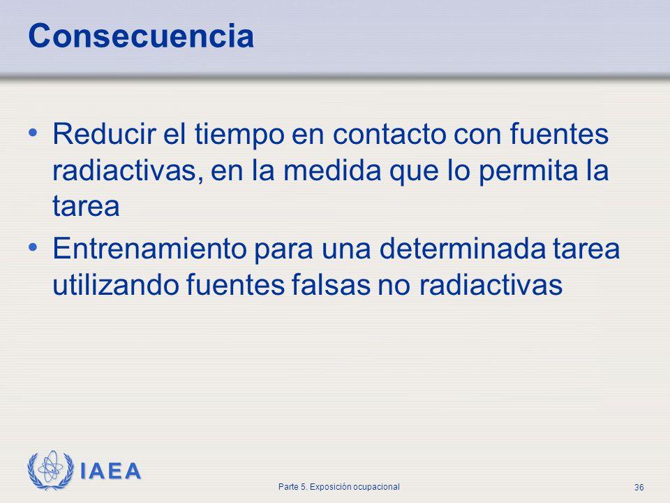 IAEA Parte 5. Exposición ocupacional 36 Consecuencia Reducir el tiempo en contacto con fuentes radiactivas, en la medida que lo permita la tarea Entre