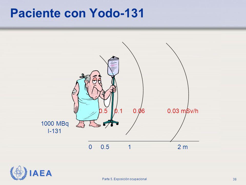 IAEA Parte 5. Exposición ocupacional 38 Paciente con Yodo-131 1000 MBq I-131 0 0.5 1 2 m 0.5 0.1 0.06 0.03 mSv/h