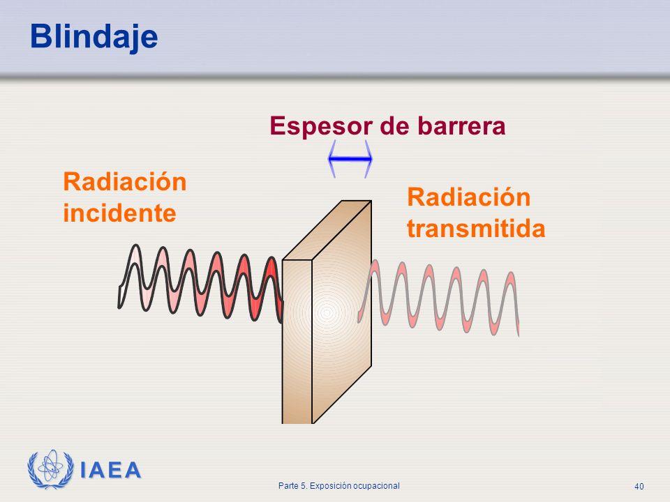 IAEA Parte 5. Exposición ocupacional 40 Blindaje Radiación incidente Radiación transmitida Espesor de barrera