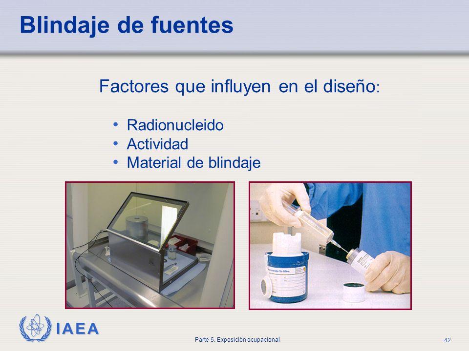 IAEA Parte 5. Exposición ocupacional 42 Blindaje de fuentes Factores que influyen en el diseño : Radionucleido Actividad Material de blindaje