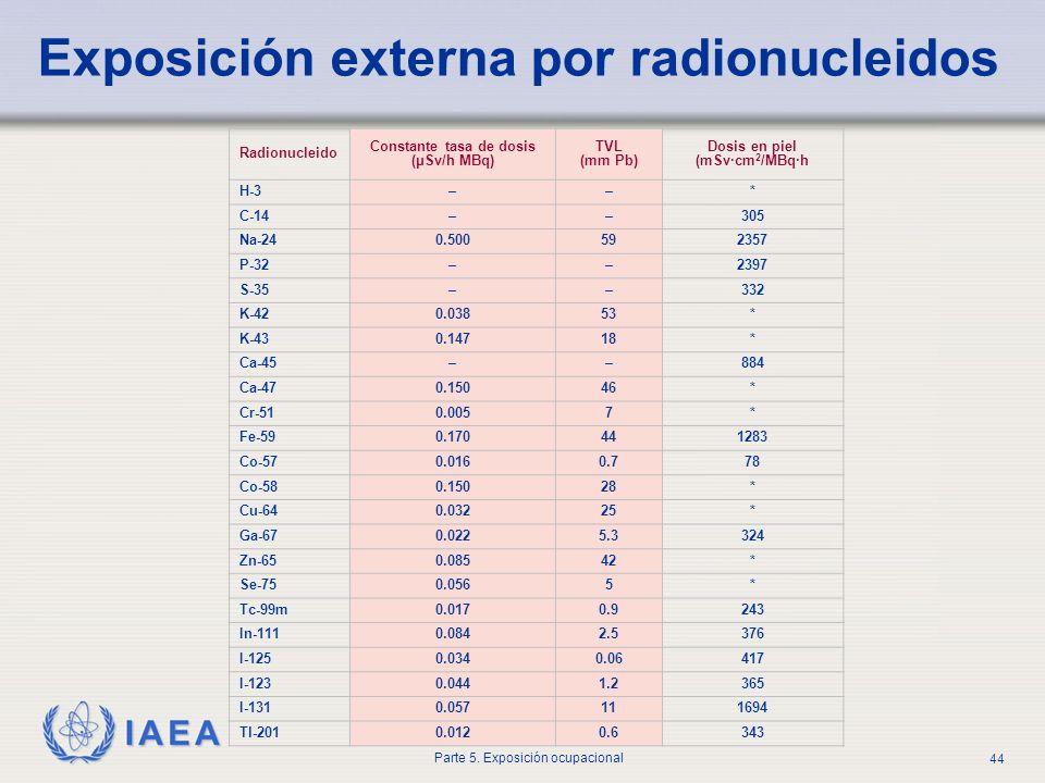 IAEA Parte 5. Exposición ocupacional 44 Exposición externa por radionucleidos Radionucleido Constante tasa de dosis (μSv/h MBq) TVL (mm Pb) Dosis en p