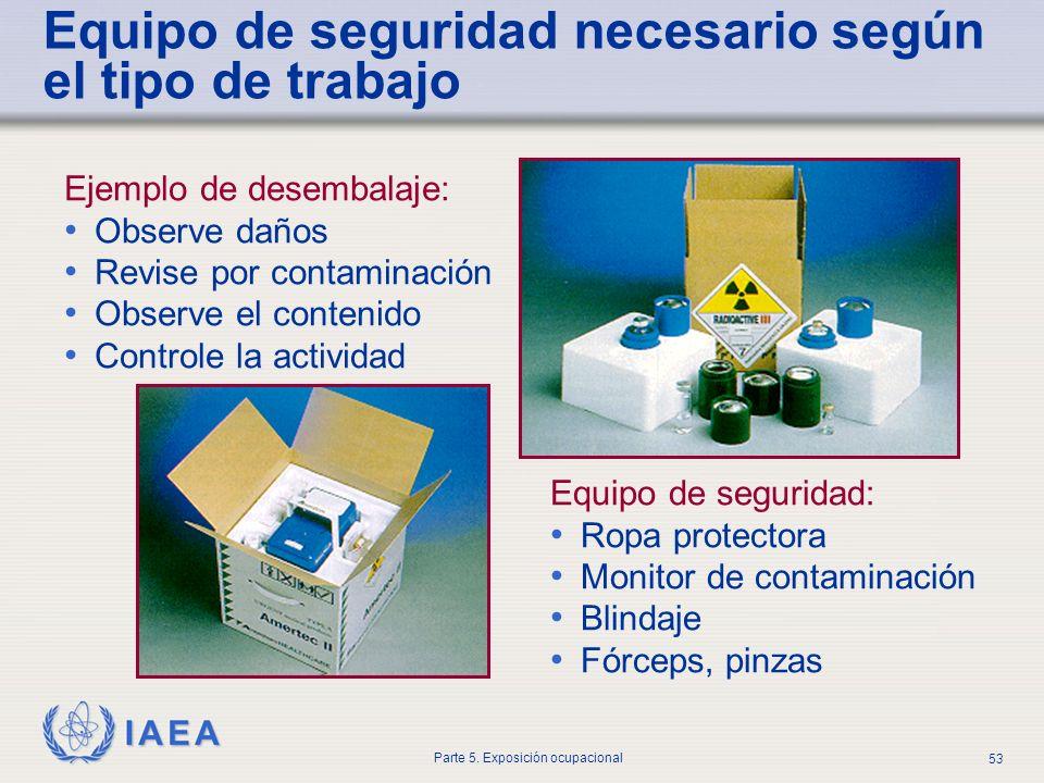IAEA Parte 5. Exposición ocupacional 53 Equipo de seguridad necesario según el tipo de trabajo Equipo de seguridad: Ropa protectora Monitor de contami