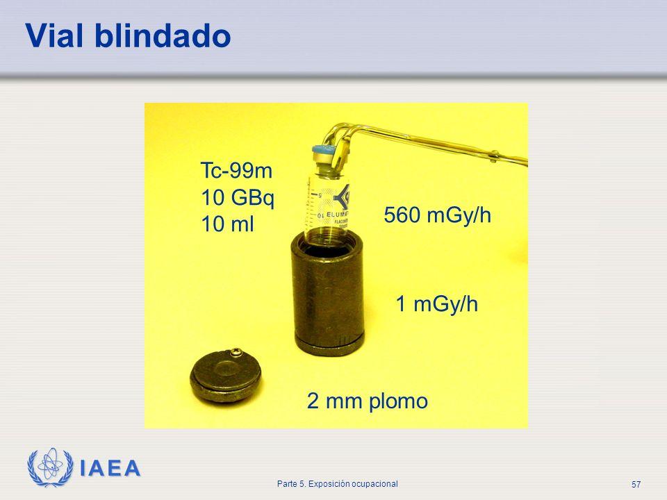 IAEA Parte 5. Exposición ocupacional 57 Vial blindado 560 mGy/h 1 mGy/h Tc-99m 10 GBq 10 ml 2 mm plomo