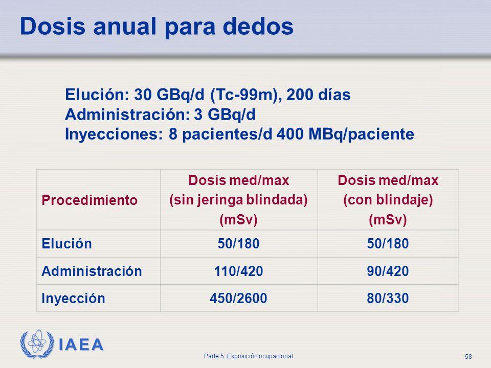 IAEA Parte 5. Exposición ocupacional 58 Elución: 30 GBq/d (Tc-99m), 200 días Administración: 3 GBq/d Inyecciones: 8 pacientes/d 400 MBq/paciente Dosis
