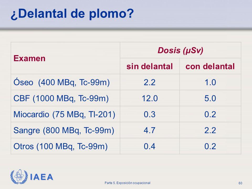 IAEA Parte 5. Exposición ocupacional 60 ¿Delantal de plomo? Examen Dosis (μSv) sin delantalcon delantal Óseo (400 MBq, Tc-99m)2.21.0 CBF (1000 MBq, Tc