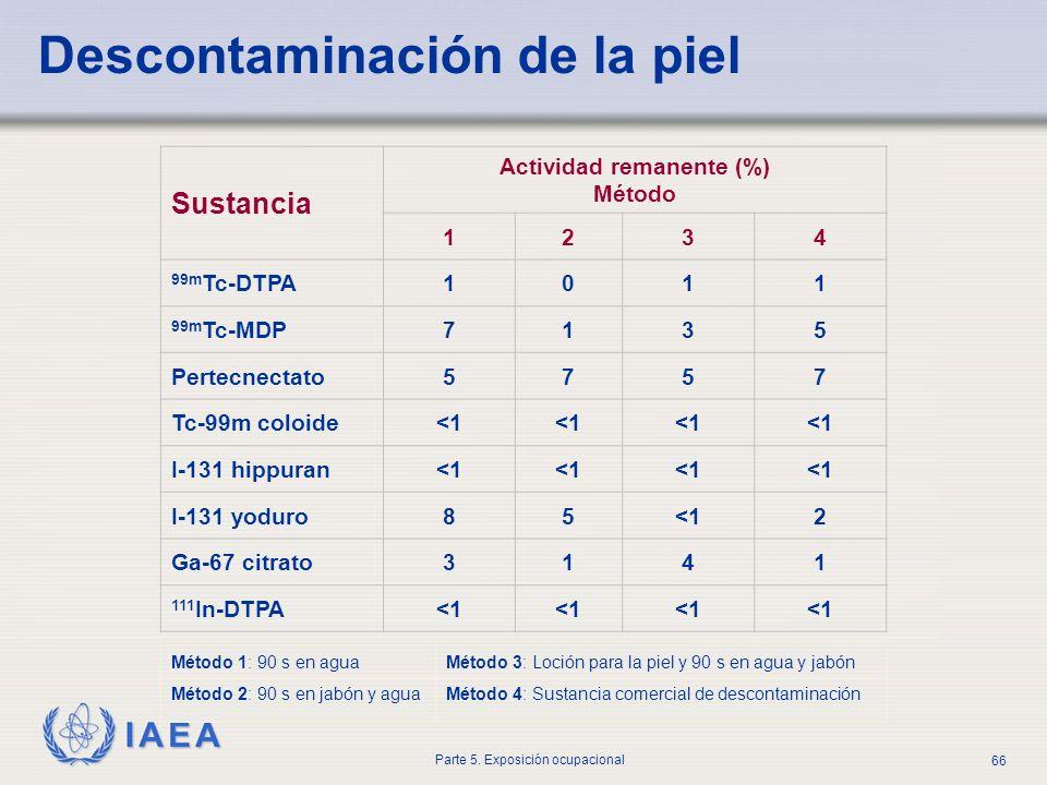 IAEA Parte 5. Exposición ocupacional 66 Descontaminación de la piel Sustancia Actividad remanente (%) Método 1234 99m Tc-DTPA1011 99m Tc-MDP7135 Perte