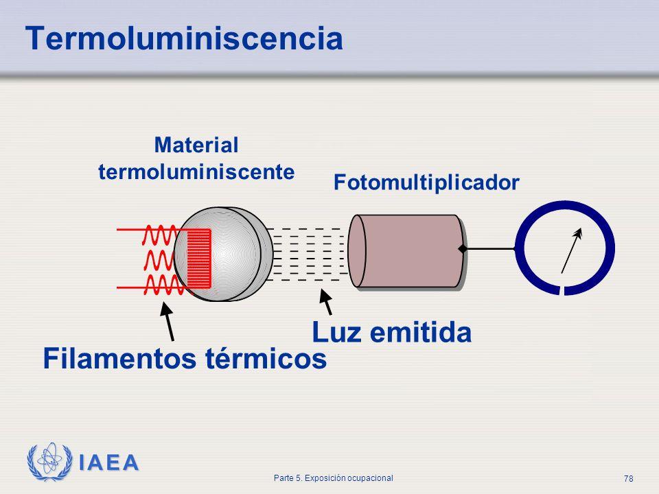 IAEA Parte 5. Exposición ocupacional 78 Termoluminiscencia Material termoluminiscente Filamentos térmicos Luz emitida Fotomultiplicador