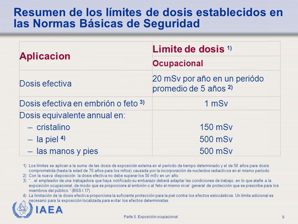 IAEA Parte 5. Exposición ocupacional 9 Resumen de los límites de dosis establecidos en las Normas Básicas de Seguridad Aplicacion Limite de dosis 1) O