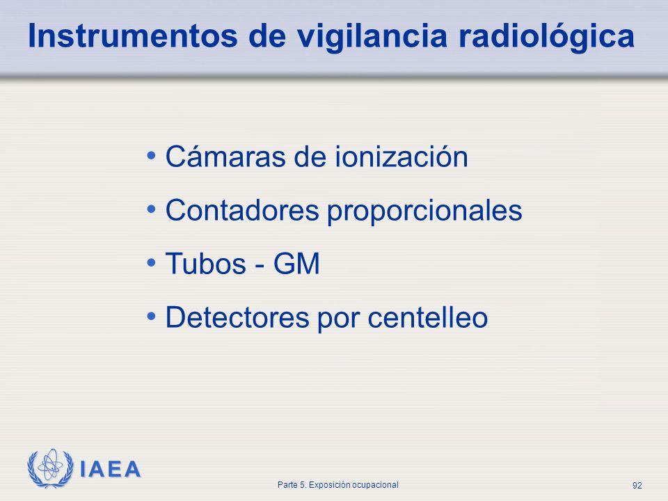 IAEA Parte 5. Exposición ocupacional 92 Cámaras de ionización Contadores proporcionales Tubos - GM Detectores por centelleo Instrumentos de vigilancia