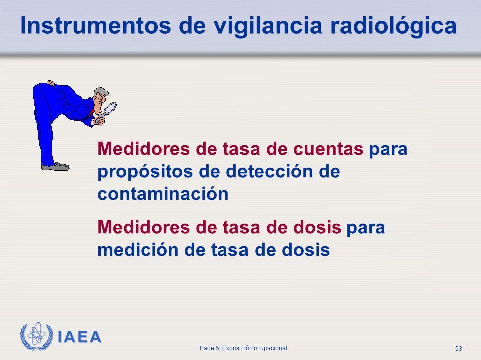 IAEA Parte 5. Exposición ocupacional 93 Medidores de tasa de cuentas para propósitos de detección de contaminación Medidores de tasa de dosis para med