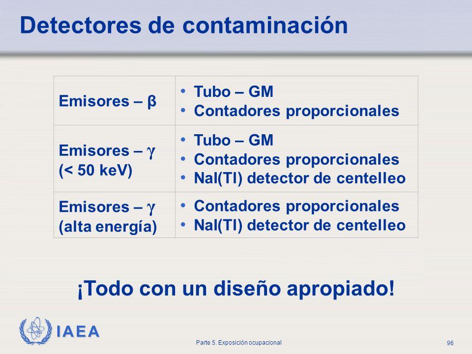IAEA Parte 5. Exposición ocupacional 96 ¡Todo con un diseño apropiado! Detectores de contaminación Emisores – β Tubo – GM Contadores proporcionales Em