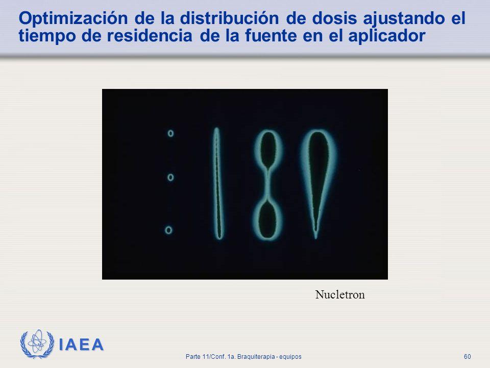 IAEA Parte 11/Conf. 1a. Braquiterapia - equipos61 Interfaz para una unidad de HDR