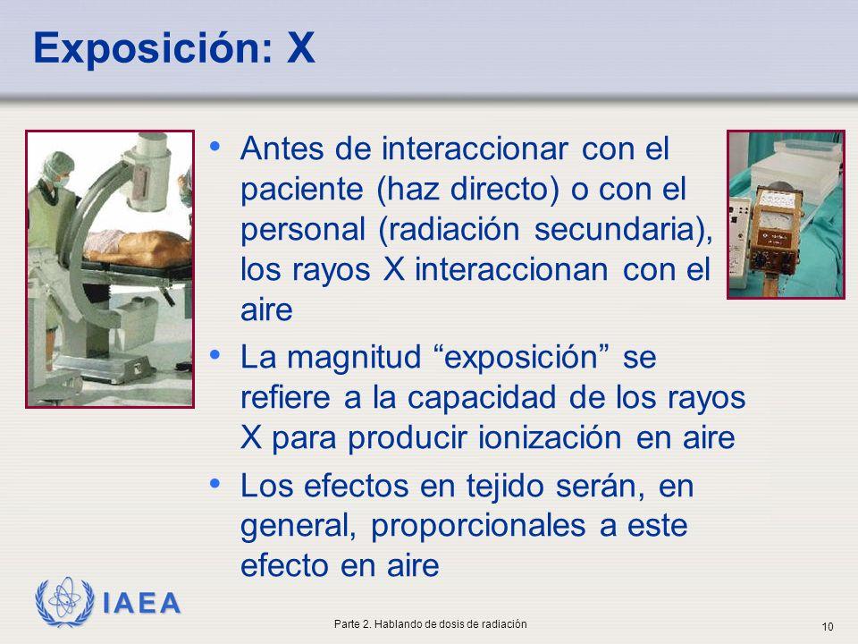 IAEA Exposición: X Antes de interaccionar con el paciente (haz directo) o con el personal (radiación secundaria), los rayos X interaccionan con el air