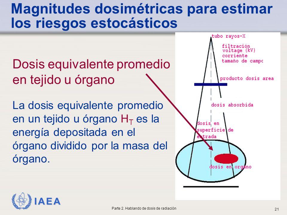 IAEA Dosis equivalente promedio en tejido u órgano La dosis equivalente promedio en un tejido u órgano H T es la energía depositada en el órgano divid