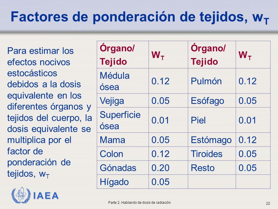IAEA Factores de ponderación de tejidos, w T Órgano/ Tejido WTWT Órgano/ Tejido WTWT Médula ósea 0.12Pulmón0.12 Vejiga0.05Esófago0.05 Superficie ósea