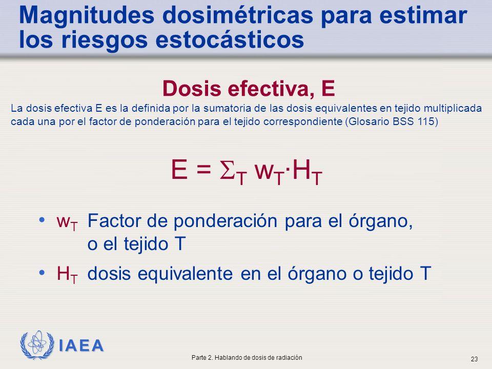 IAEA E = T w T ·H T w T Factor de ponderación para el órgano, o el tejido T H T dosis equivalente en el órgano o tejido T Dosis efectiva, E La dosis e