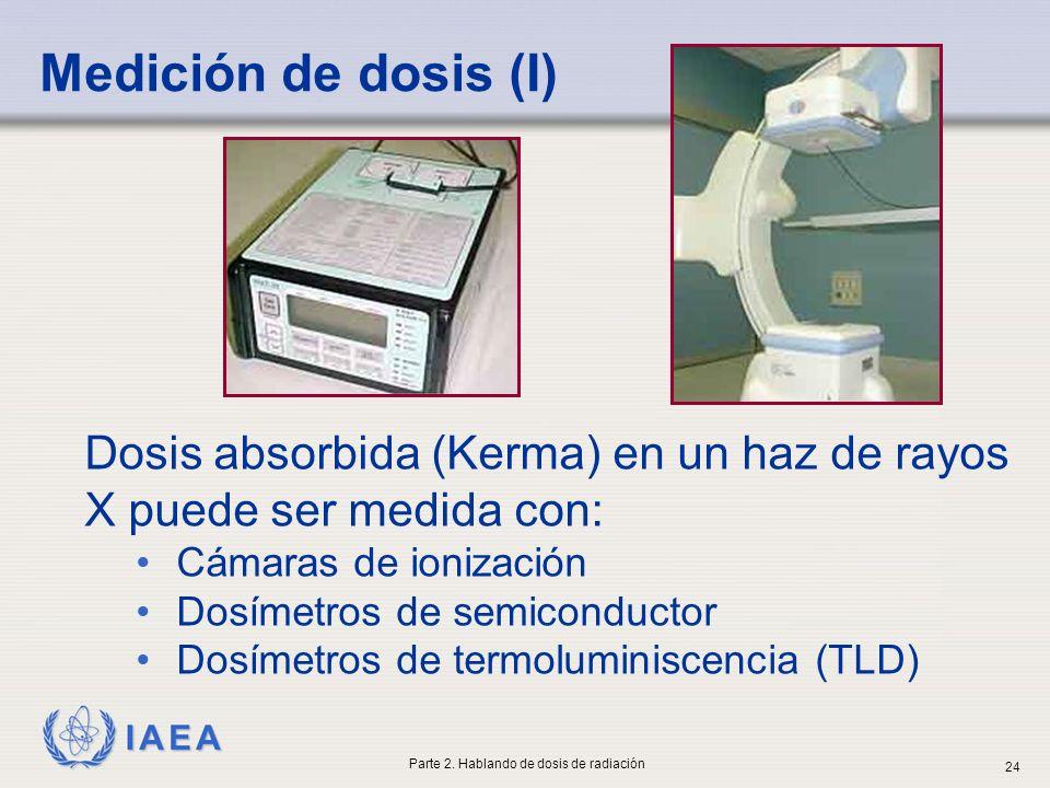 IAEA Dosis absorbida (Kerma) en un haz de rayos X puede ser medida con: Cámaras de ionización Dosímetros de semiconductor Dosímetros de termoluminisce