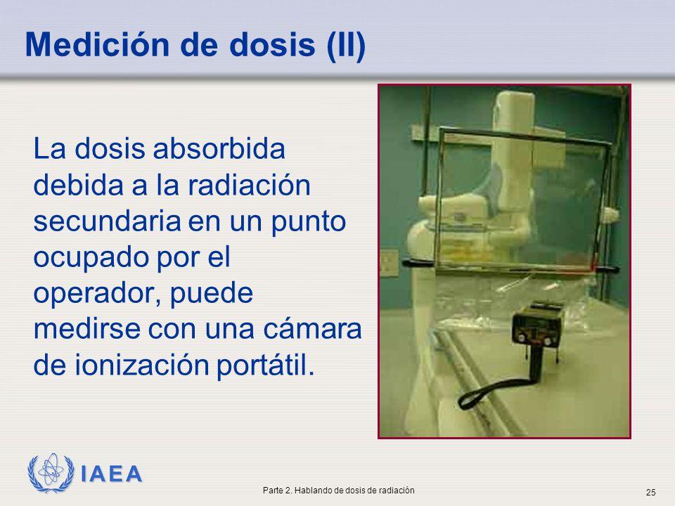 IAEA La dosis absorbida debida a la radiación secundaria en un punto ocupado por el operador, puede medirse con una cámara de ionización portátil. Med