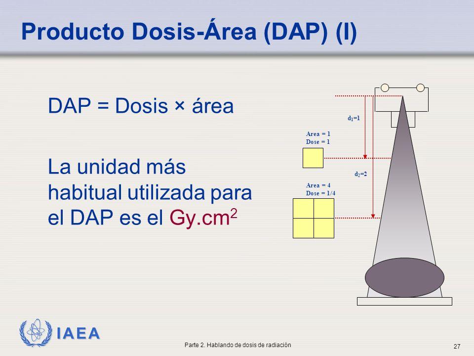 IAEA DAP = Dosis × área La unidad más habitual utilizada para el DAP es el Gy.cm 2 Producto Dosis-Área (DAP) (I) Area = 1 Dose = 1 Area = 4 Dose = 1/4