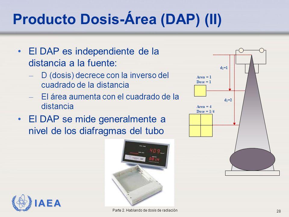 IAEA El DAP es independiente de la distancia a la fuente: ̶ D (dosis) decrece con la inverso del cuadrado de la distancia ̶ El área aumenta con el cua